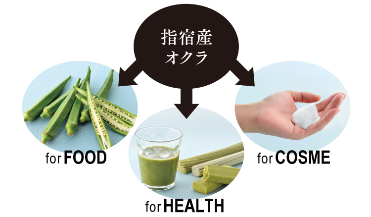 指宿産オクラ→for FOOD、for HEALTH、for COSME