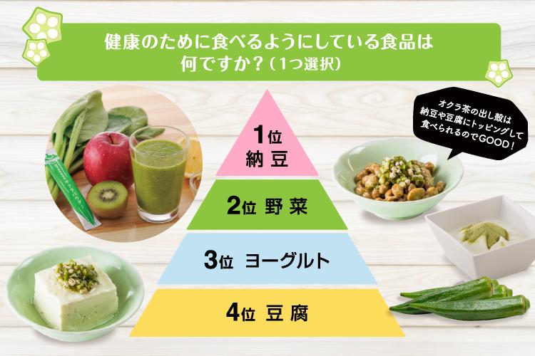 健康のために食べるようにしている食品は何ですか?(1つ選択)